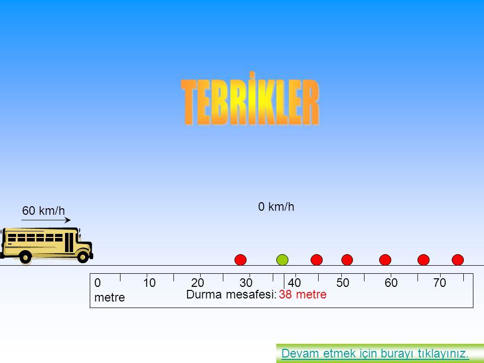 TEBRİKLER 0 km/h 60 km/h 0 10 20 30 40 50 60 70 metre Durma mesafesi: