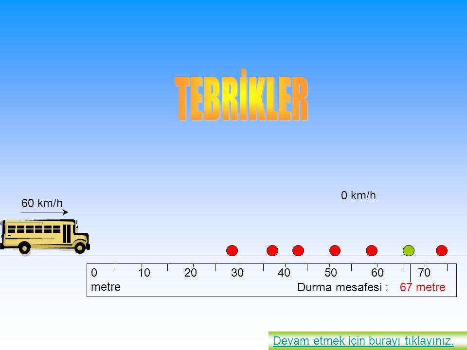 TEBRİKLER 0 km/h 60 km/h 0 10 20 30 40 50 60 70 metre Durma mesafesi :