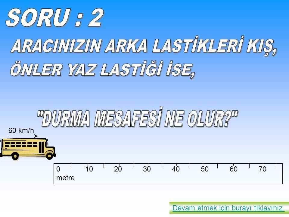 ARACINIZIN ARKA LASTİKLERİ KIŞ,