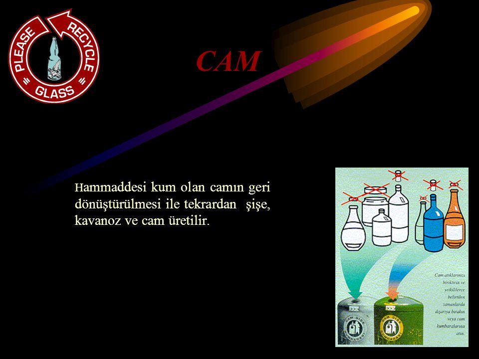 CAM Hammaddesi kum olan camın geri dönüştürülmesi ile tekrardan şişe, kavanoz ve cam üretilir.