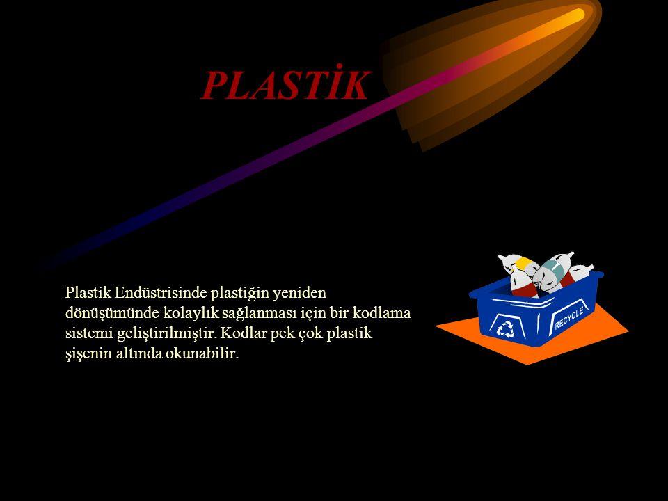 PLASTİK
