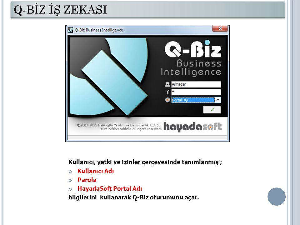 Q-BİZ İŞ ZEKASI Kullanıcı, yetki ve izinler çerçevesinde tanımlanmış ;