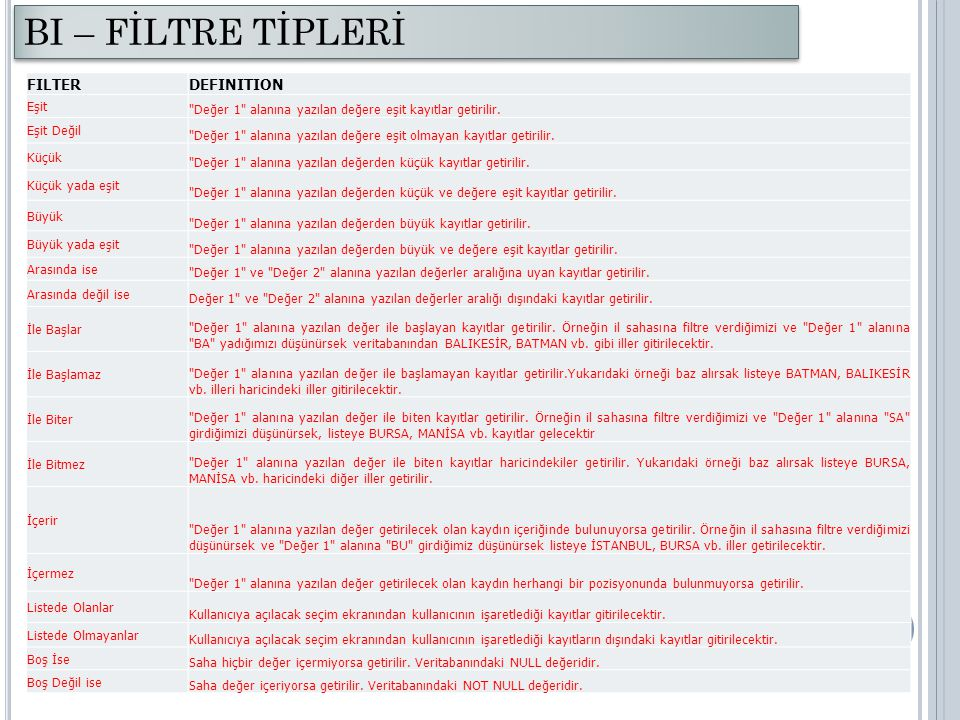 BI – FİLTRE TİPLERİ FILTER DEFINITION