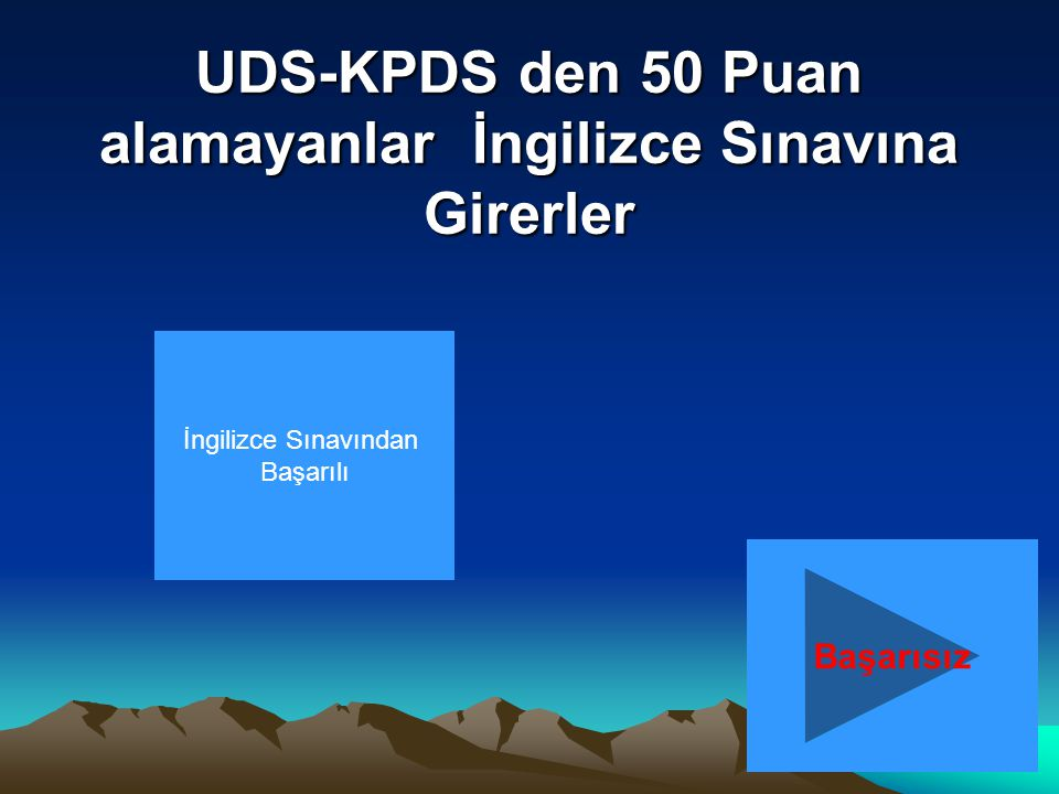 UDS-KPDS den 50 Puan alamayanlar İngilizce Sınavına Girerler