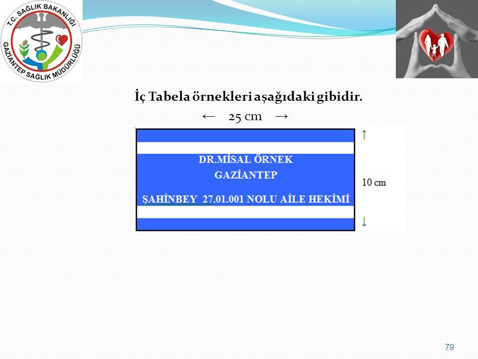 İç Tabela örnekleri aşağıdaki gibidir. ← 25 cm →