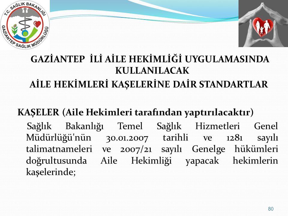 GAZİANTEP İLİ AİLE HEKİMLİĞİ UYGULAMASINDA KULLANILACAK AİLE HEKİMLERİ KAŞELERİNE DAİR STANDARTLAR KAŞELER (Aile Hekimleri tarafından yaptırılacaktır) Sağlık Bakanlığı Temel Sağlık Hizmetleri Genel Müdürlüğü nün 30.01.2007 tarihli ve 1281 sayılı talimatnameleri ve 2007/21 sayılı Genelge hükümleri doğrultusunda Aile Hekimliği yapacak hekimlerin kaşelerinde;