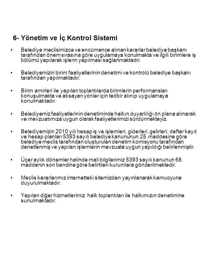 6- Yönetim ve İç Kontrol Sistemi