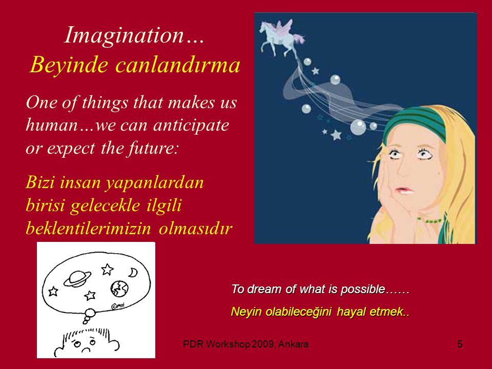 Imagination… Beyinde canlandırma