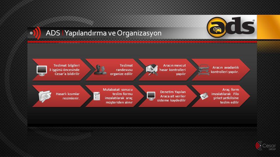 ADS I Yapılandırma ve Organizasyon