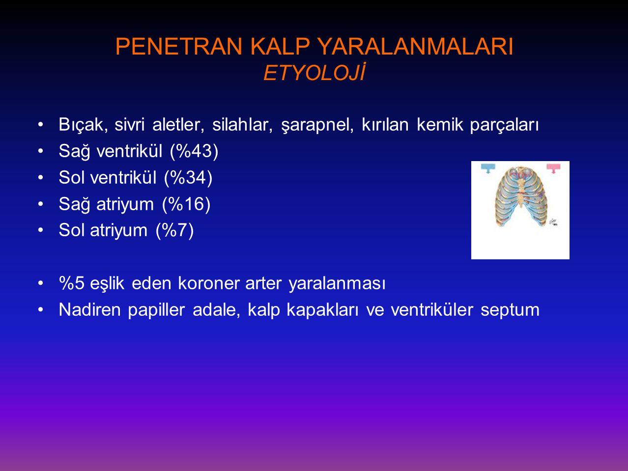 PENETRAN KALP YARALANMALARI ETYOLOJİ