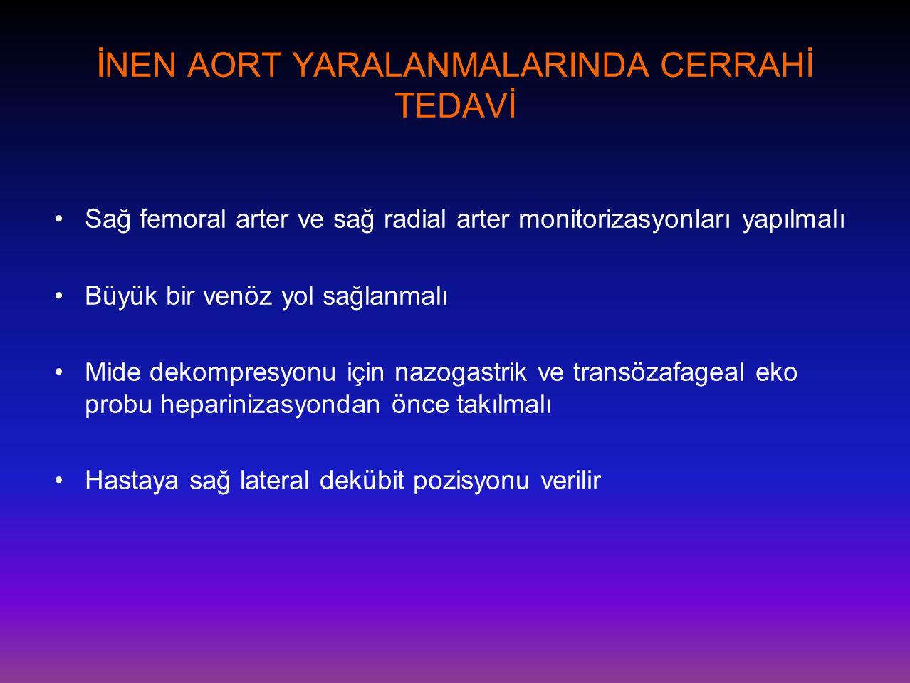 İNEN AORT YARALANMALARINDA CERRAHİ TEDAVİ