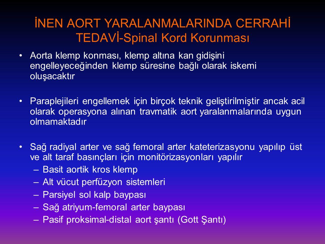 İNEN AORT YARALANMALARINDA CERRAHİ TEDAVİ-Spinal Kord Korunması