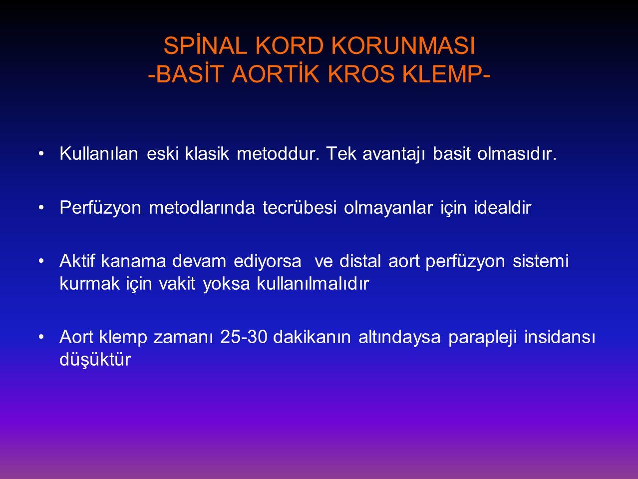SPİNAL KORD KORUNMASI -BASİT AORTİK KROS KLEMP-