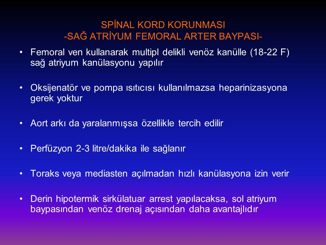 SPİNAL KORD KORUNMASI -SAĞ ATRİYUM FEMORAL ARTER BAYPASI-