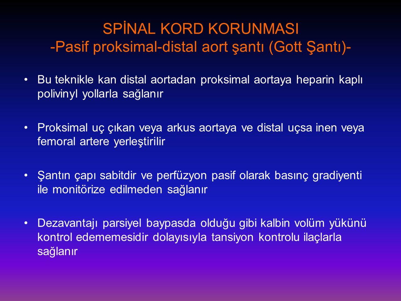SPİNAL KORD KORUNMASI -Pasif proksimal-distal aort şantı (Gott Şantı)-