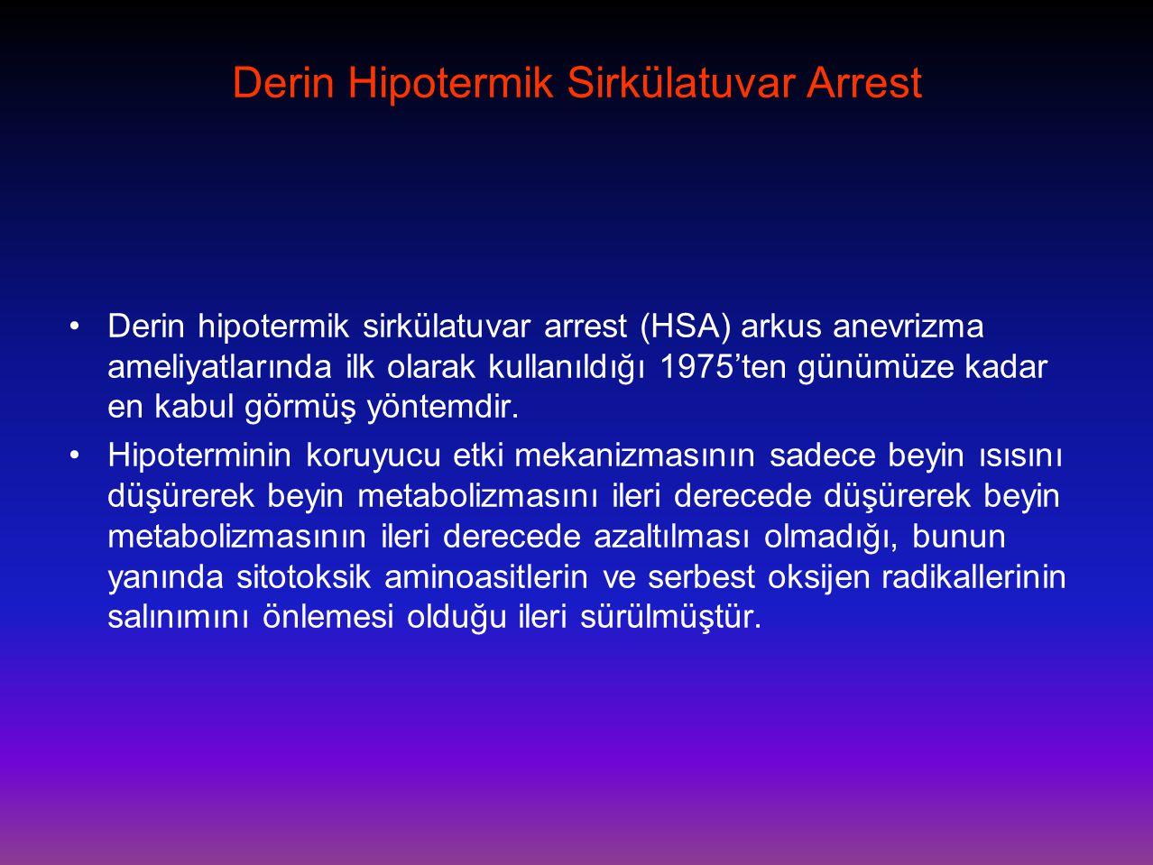 Derin Hipotermik Sirkülatuvar Arrest