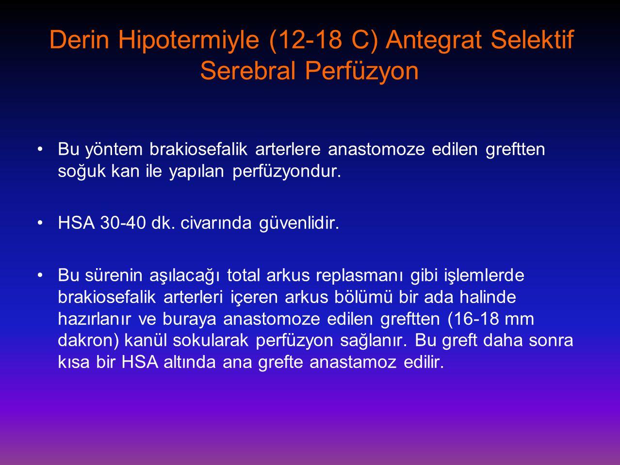Derin Hipotermiyle (12-18 C) Antegrat Selektif Serebral Perfüzyon