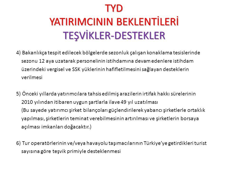TYD YATIRIMCININ BEKLENTİLERİ TEŞVİKLER-DESTEKLER