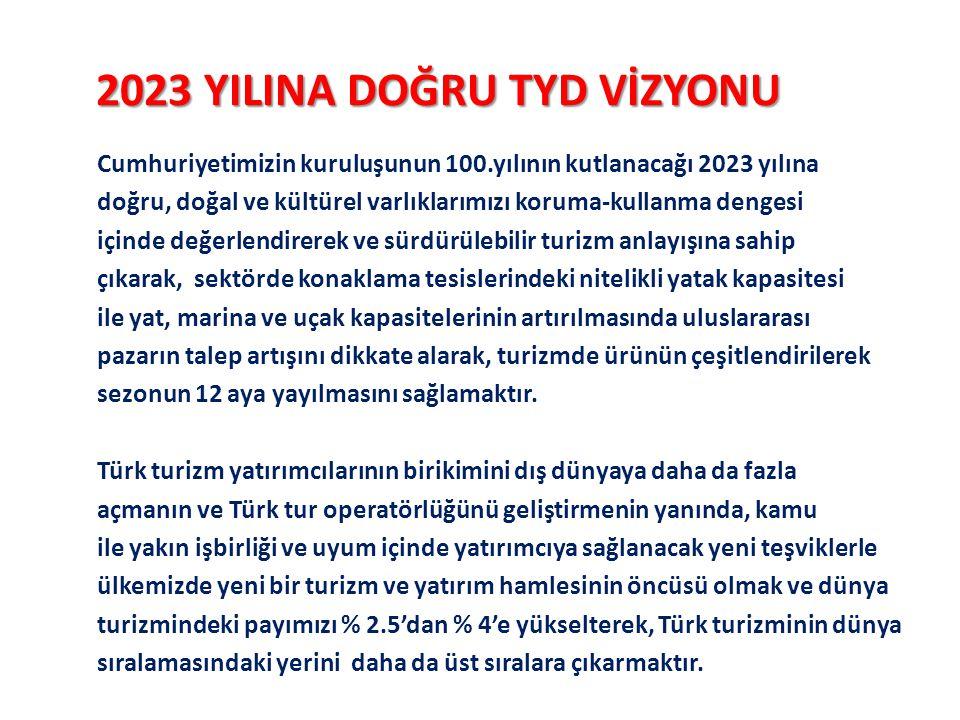 2023 YILINA DOĞRU TYD VİZYONU