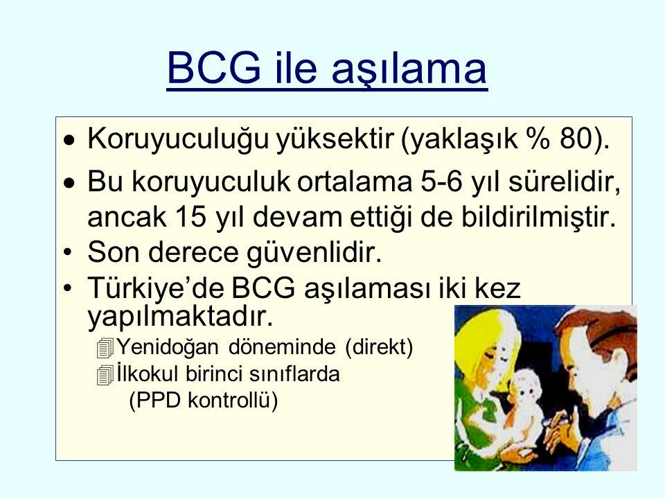 BCG ile aşılama Koruyuculuğu yüksektir (yaklaşık % 80).