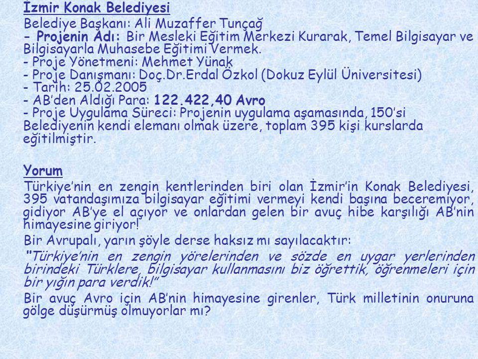İzmir Konak Belediyesi