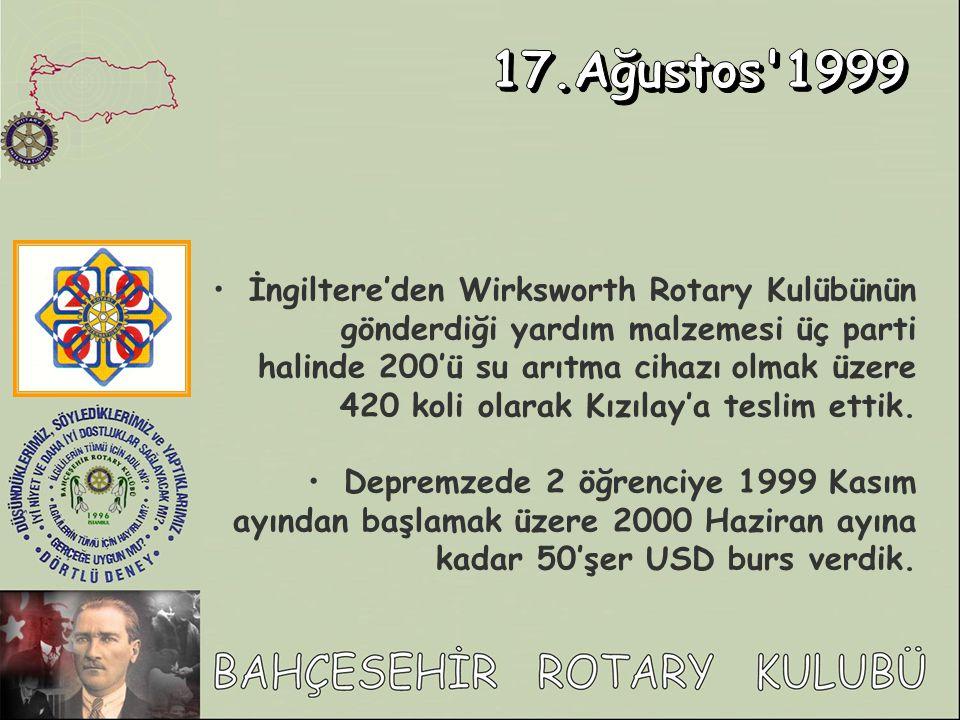 17.Ağustos 1999