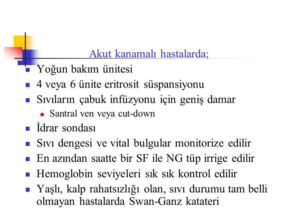 Akut kanamalı hastalarda;