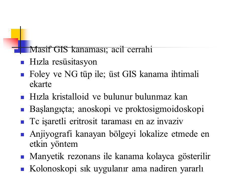 Masif GIS kanaması; acil cerrahi