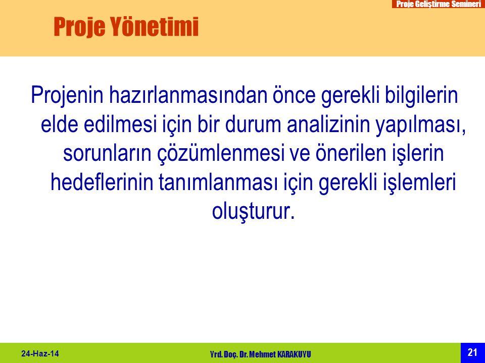 Yrd. Doç. Dr. Mehmet KARAKUYU