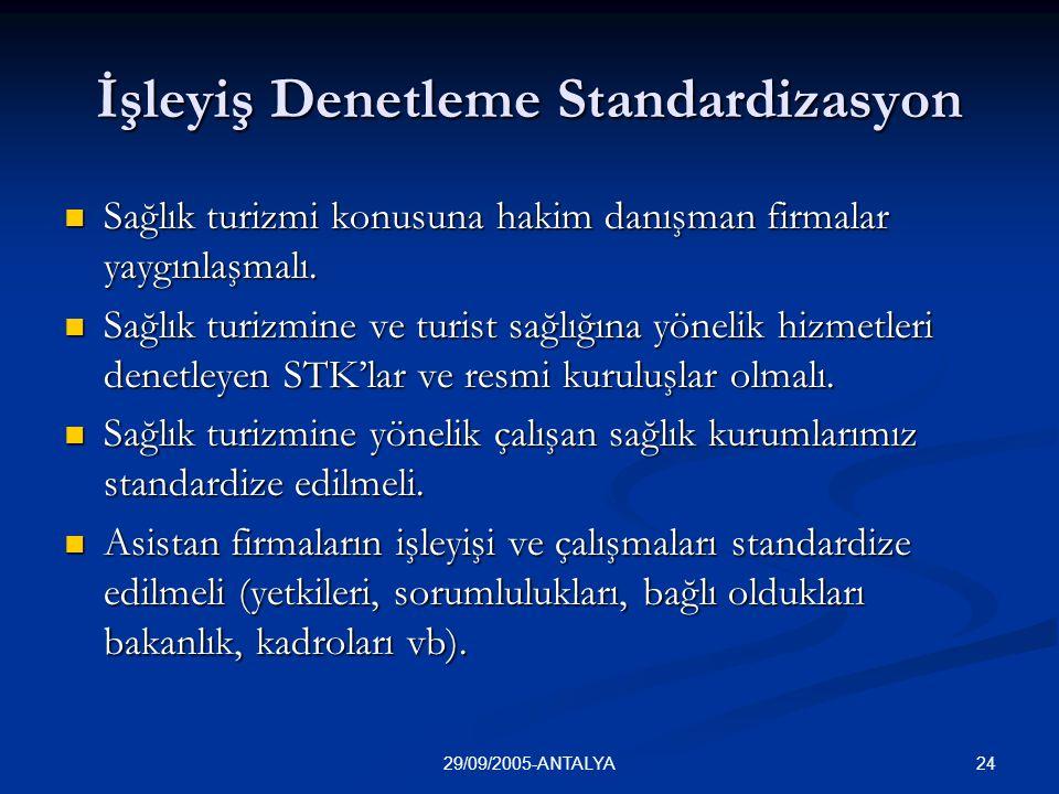 İşleyiş Denetleme Standardizasyon