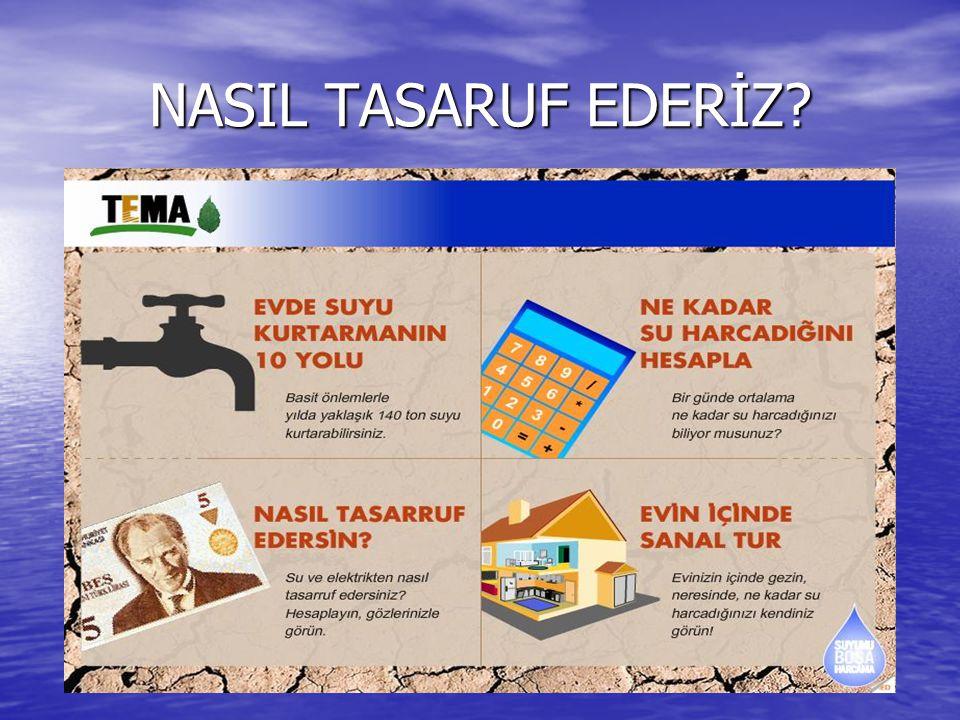 NASIL TASARUF EDERİZ