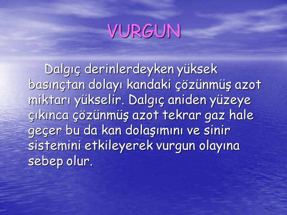 VURGUN