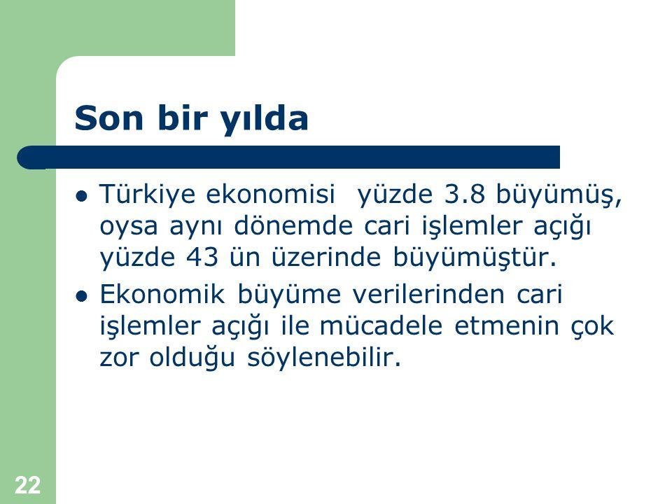 Son bir yılda Türkiye ekonomisi yüzde 3.8 büyümüş, oysa aynı dönemde cari işlemler açığı yüzde 43 ün üzerinde büyümüştür.
