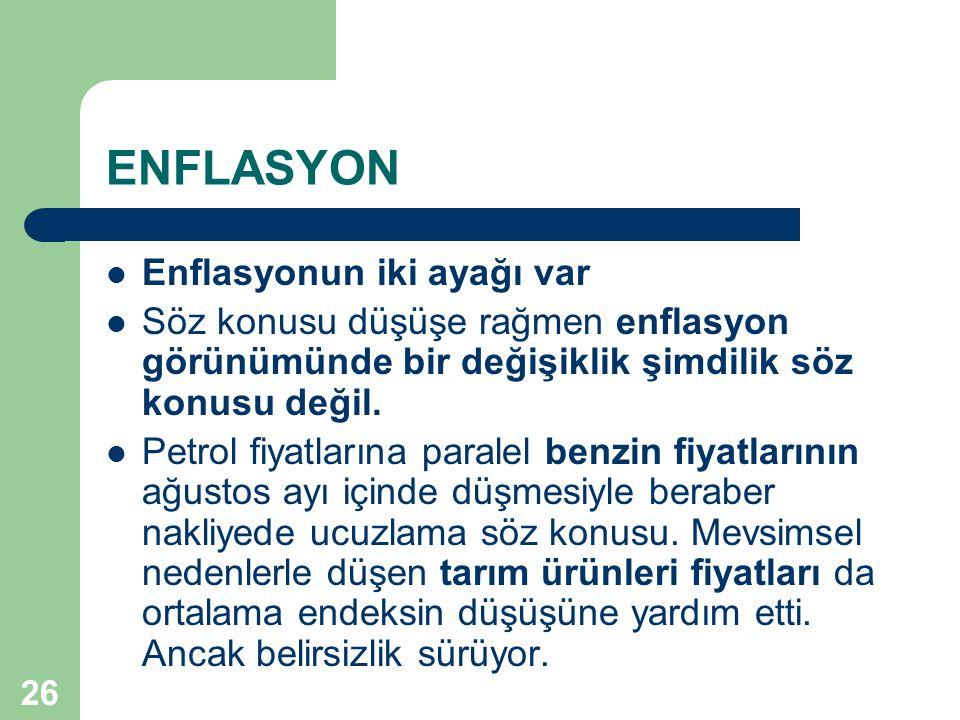 ENFLASYON Enflasyonun iki ayağı var