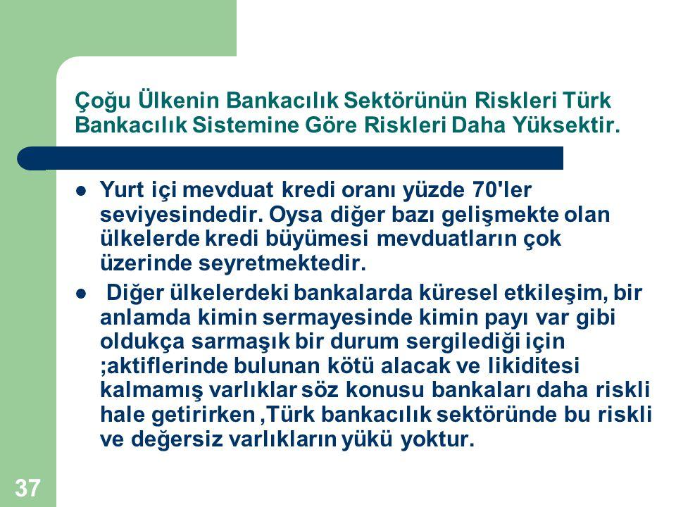 Çoğu Ülkenin Bankacılık Sektörünün Riskleri Türk Bankacılık Sistemine Göre Riskleri Daha Yüksektir.