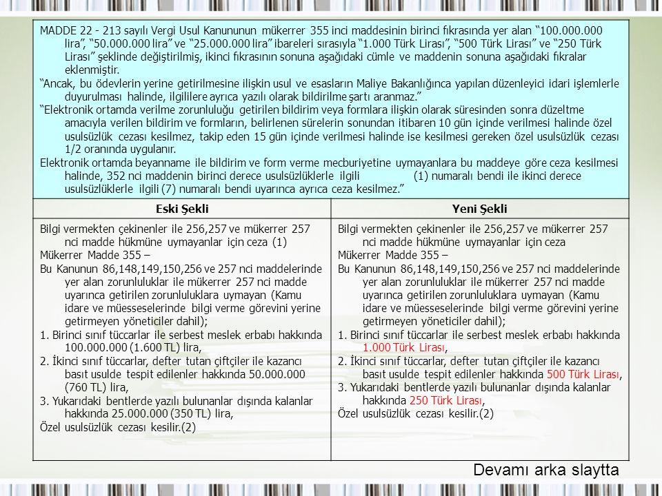 MADDE 22 - 213 sayılı Vergi Usul Kanununun mükerrer 355 inci maddesinin birinci fıkrasında yer alan 100.000.000 lira , 50.000.000 lira ve 25.000.000 lira ibareleri sırasıyla 1.000 Türk Lirası , 500 Türk Lirası ve 250 Türk Lirası şeklinde değiştirilmiş, ikinci fıkrasının sonuna aşağıdaki cümle ve maddenin sonuna aşağıdaki fıkralar eklenmiştir.
