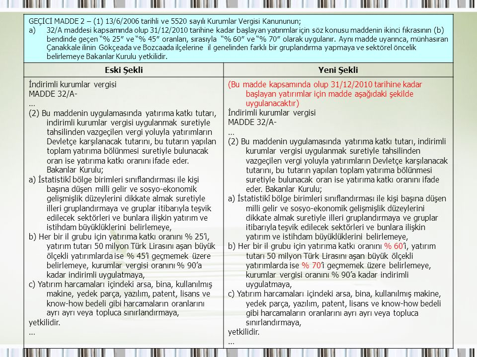 İndirimli kurumlar vergisi MADDE 32/A- …