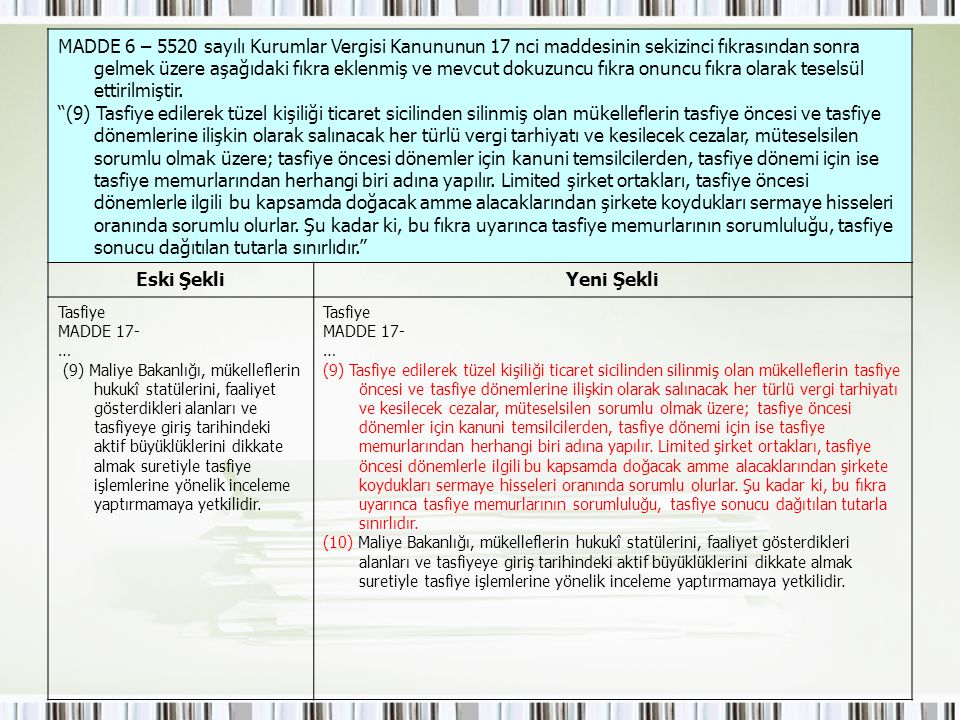 MADDE 6 – 5520 sayılı Kurumlar Vergisi Kanununun 17 nci maddesinin sekizinci fıkrasından sonra gelmek üzere aşağıdaki fıkra eklenmiş ve mevcut dokuzuncu fıkra onuncu fıkra olarak teselsül ettirilmiştir.