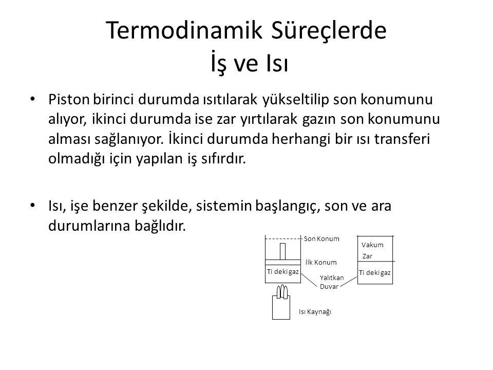 Termodinamik Süreçlerde İş ve Isı