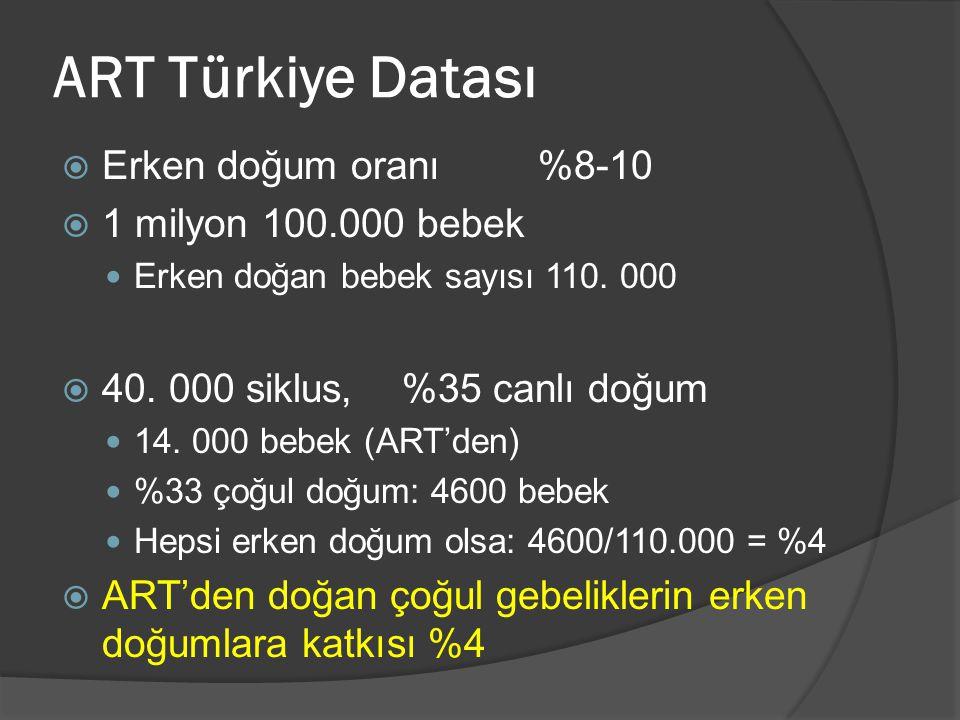 ART Türkiye Datası Erken doğum oranı %8-10 1 milyon 100.000 bebek