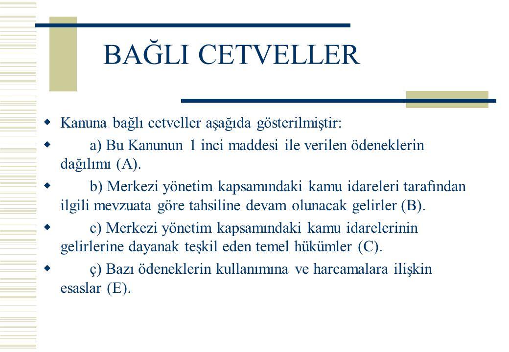 BAĞLI CETVELLER Kanuna bağlı cetveller aşağıda gösterilmiştir: