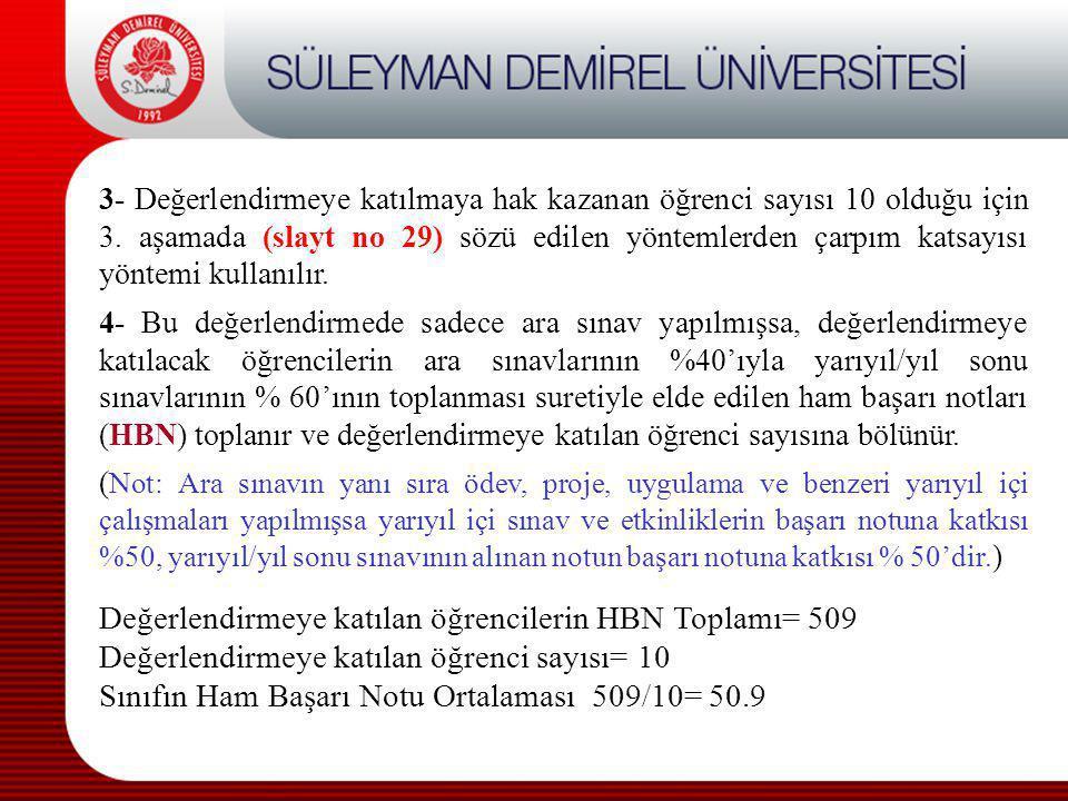 Değerlendirmeye katılan öğrencilerin HBN Toplamı= 509