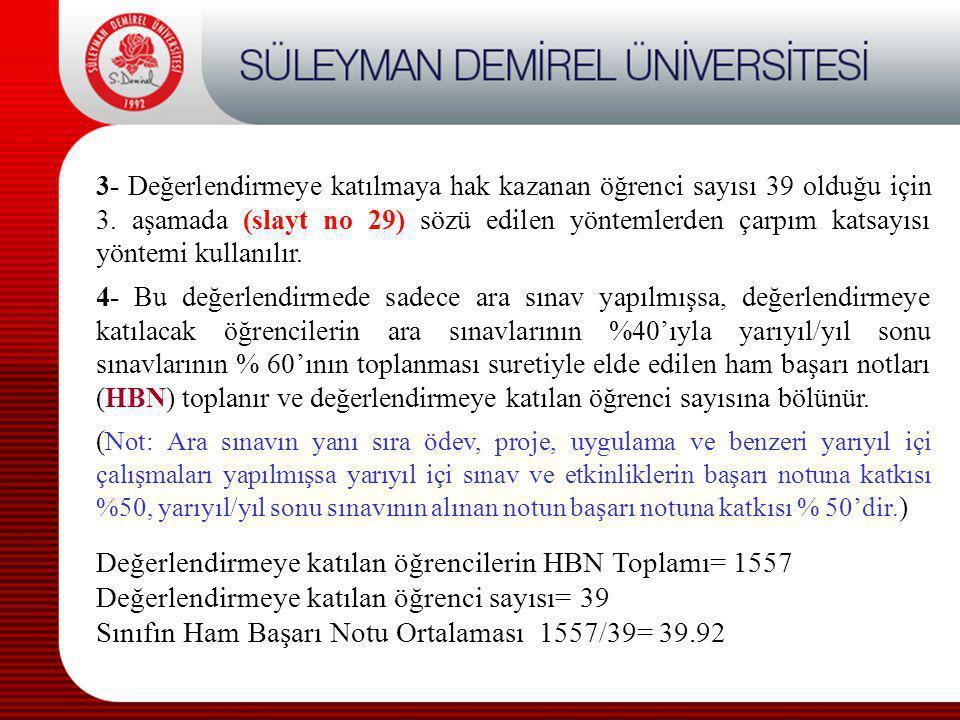 Değerlendirmeye katılan öğrencilerin HBN Toplamı= 1557