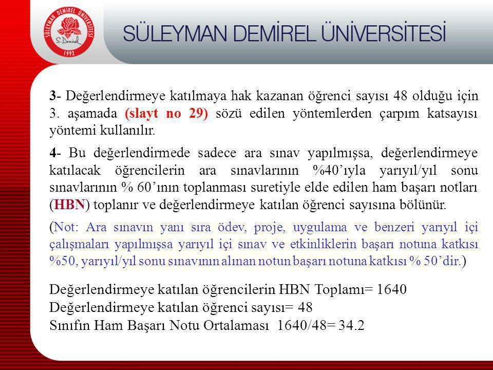 Değerlendirmeye katılan öğrencilerin HBN Toplamı= 1640