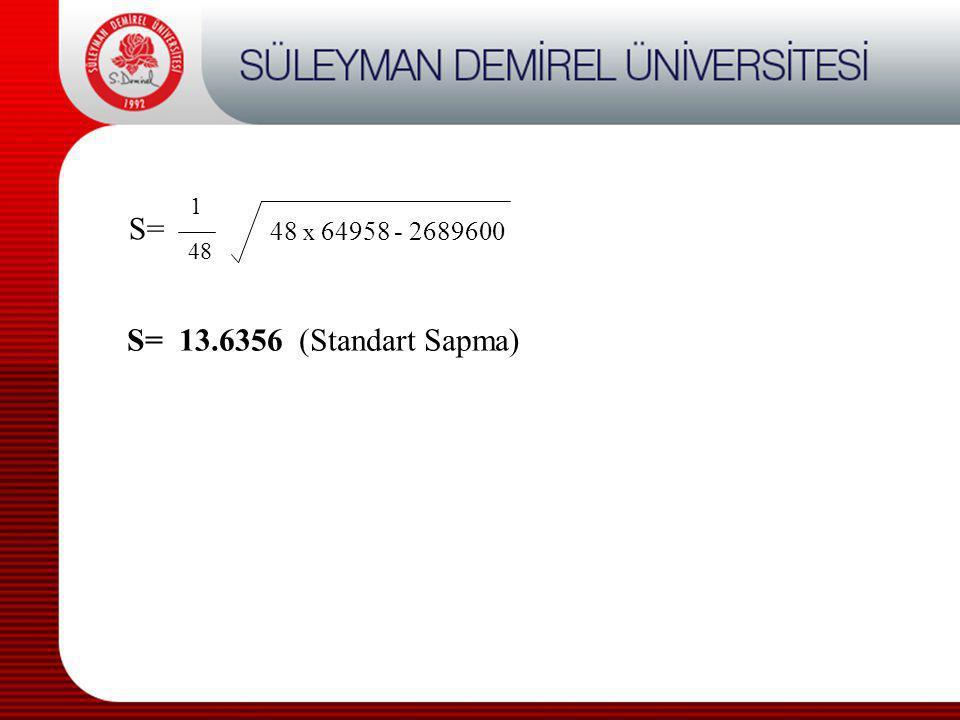 1 S= 48 x 64958 - 2689600 48 S= 13.6356 (Standart Sapma)