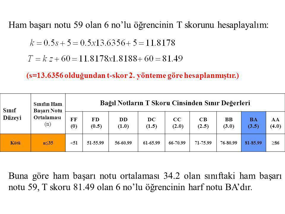 Bağıl Notların T Skoru Cinsinden Sınır Değerleri