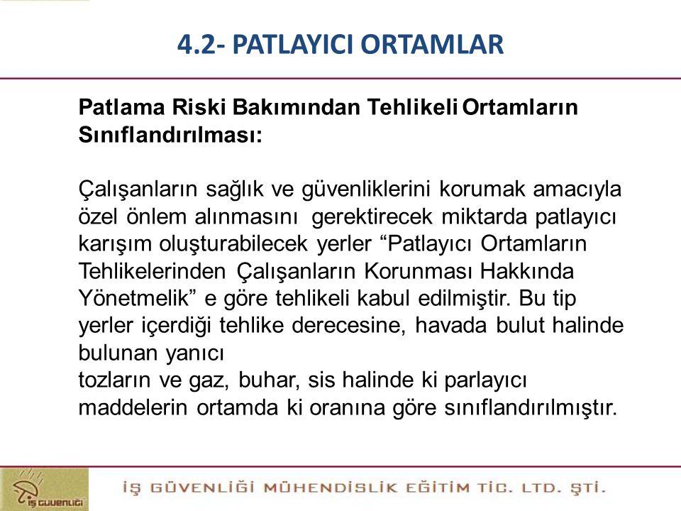 4.2- PATLAYICI ORTAMLAR Patlama Riski Bakımından Tehlikeli Ortamların Sınıflandırılması: