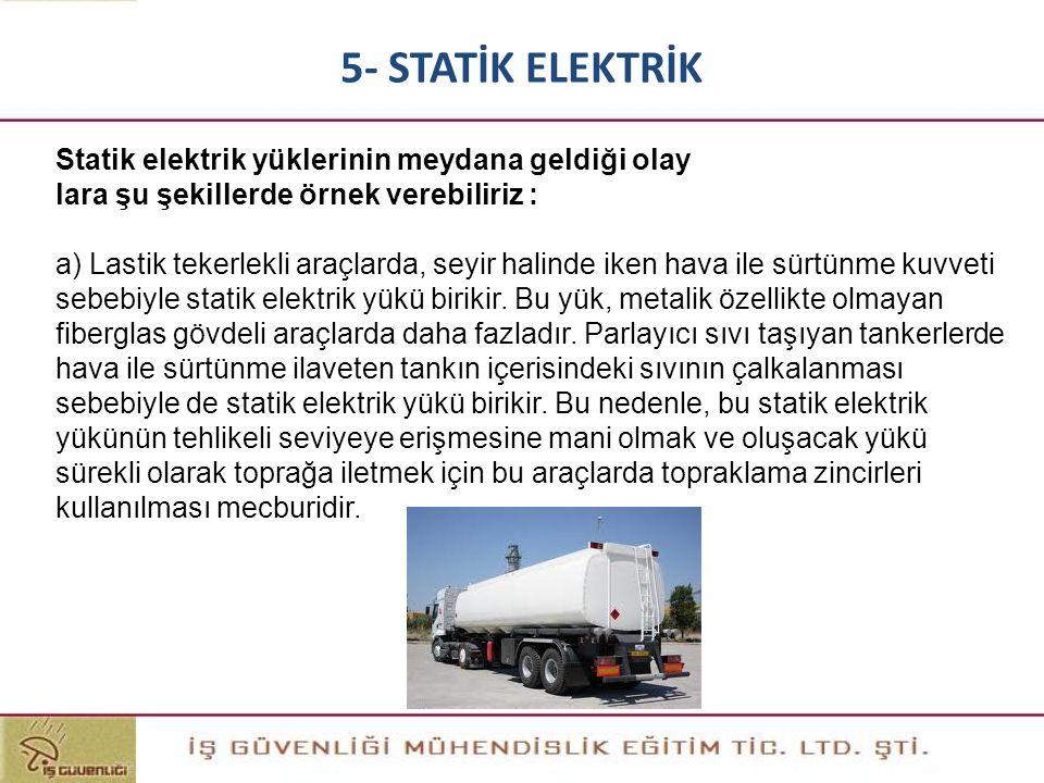 5- STATİK ELEKTRİK Statik elektrik yüklerinin meydana geldiği olay