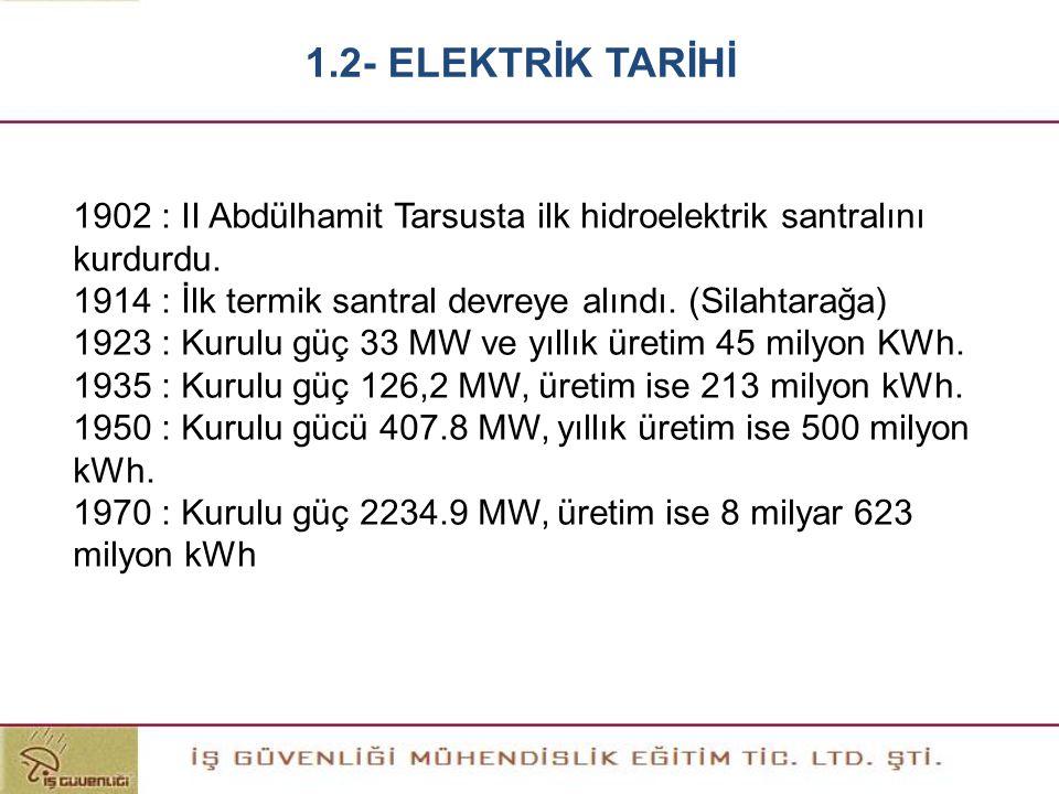 1.2- ELEKTRİK TARİHİ 1902 : II Abdülhamit Tarsusta ilk hidroelektrik santralını kurdurdu. 1914 : İlk termik santral devreye alındı. (Silahtarağa)