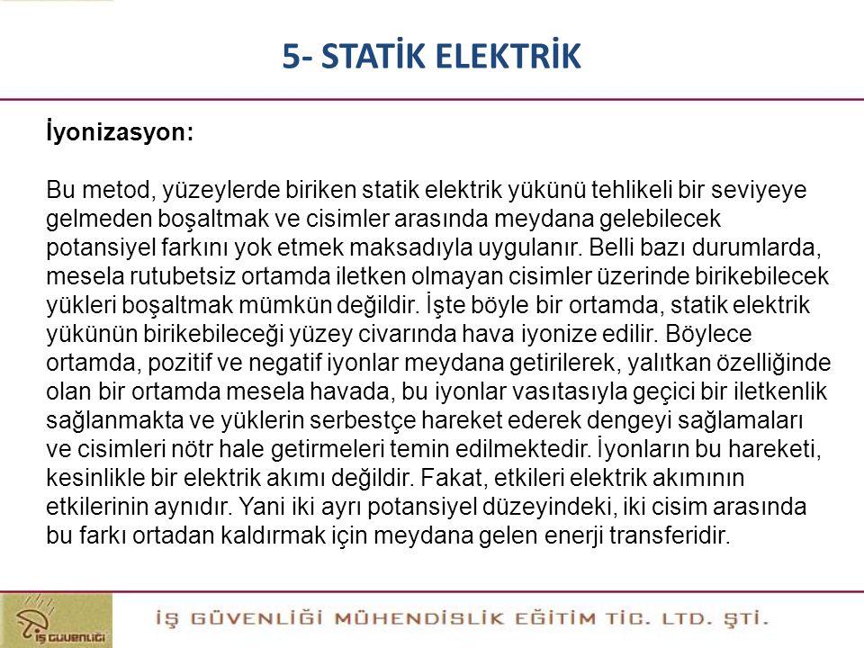 5- STATİK ELEKTRİK İyonizasyon: